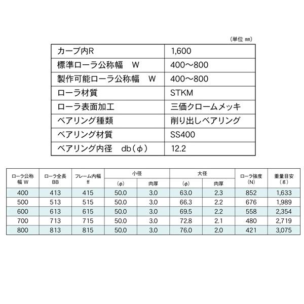 R-TC1600
