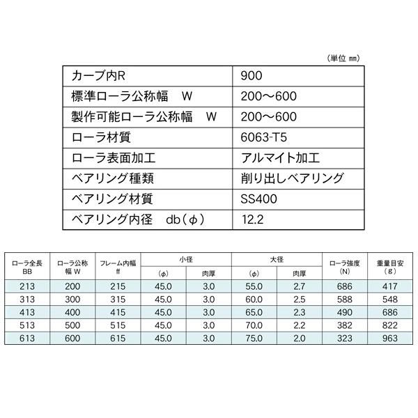 RA-TC900